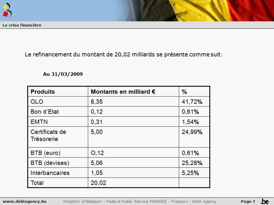 www.debtagency.be Kingdom of Belgium - Federal Public Service FINANCE - Treasury - Debt Agency Page 7 La crise financièreProduits Montants en milliard Montants en milliard %OLO8,35 41,72% Bon dEtat 0,12 0,61% EMTN0,31 1,54% Certificats de Trésorerie 5,00 24,99% BTB (euro) O,12 0,61% BTB (devises) 5,06 25,28% Interbancaires1,05 5,25% Total20,02 * (au 31.03.09) Au 31/03/2009 Le refinancement du montant de 20,02 milliards se présente comme suit :