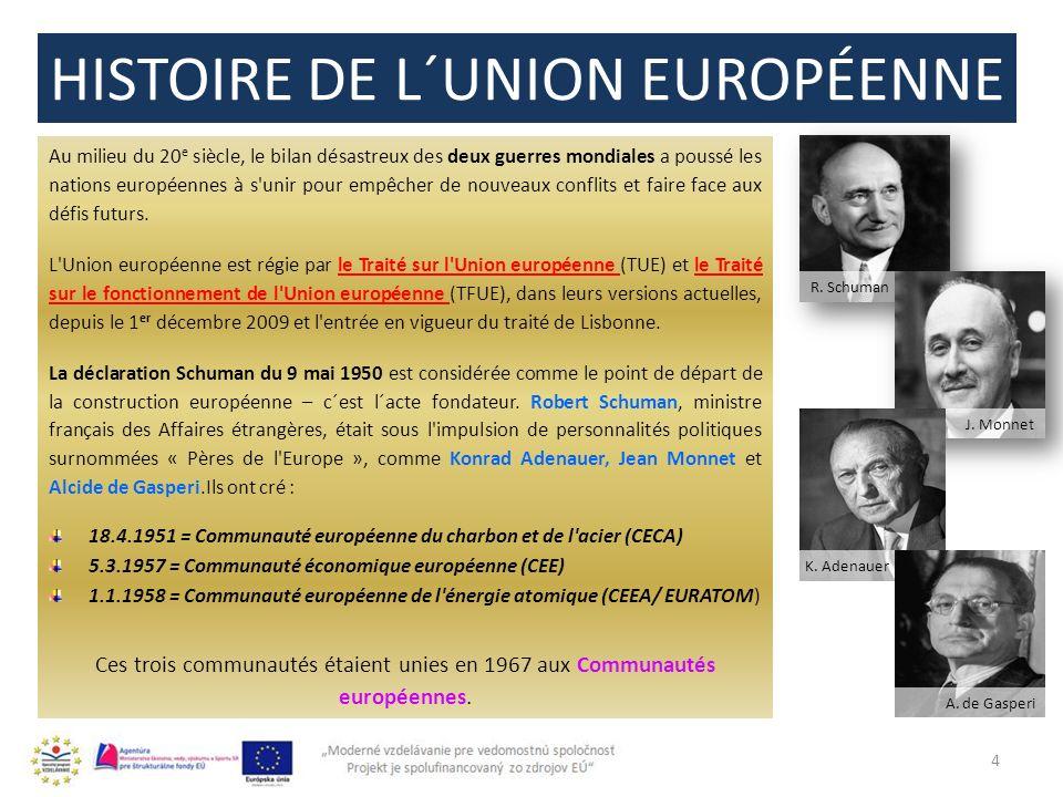 R. Schuman HISTOIRE DE L´UNION EUROPÉENNE 4 Au milieu du 20 e siècle, le bilan désastreux des deux guerres mondiales a poussé les nations européennes
