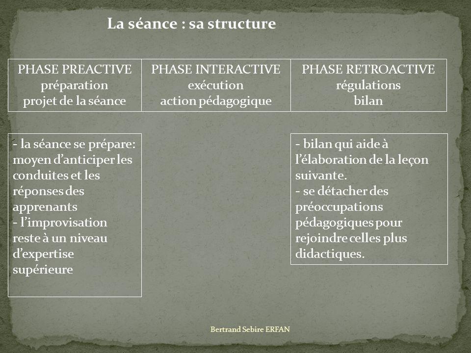 PHASE PREACTIVE préparation projet de la séance PHASE INTERACTIVE exécution action pédagogique PHASE RETROACTIVE régulations bilan - la séance se prép