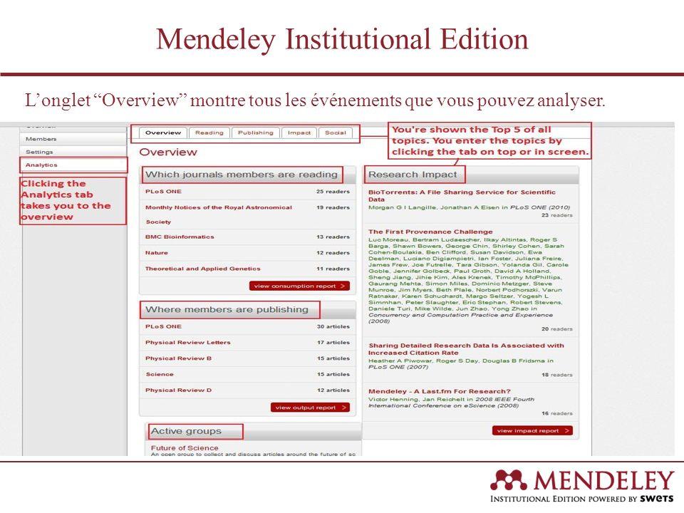 Longlet Overview montre tous les événements que vous pouvez analyser. Mendeley Institutional Edition