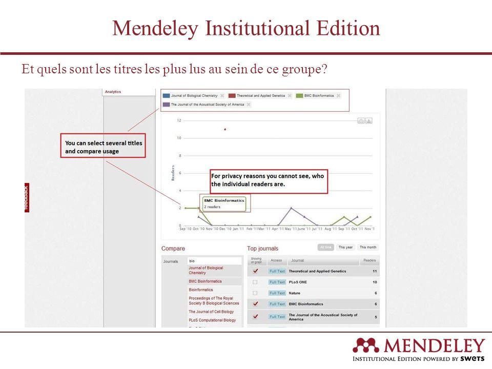 Et quels sont les titres les plus lus au sein de ce groupe Mendeley Institutional Edition