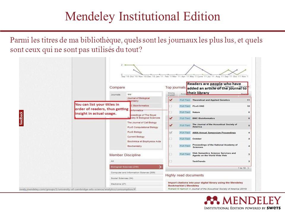 Parmi les titres de ma bibliothèque, quels sont les journaux les plus lus, et quels sont ceux qui ne sont pas utilisés du tout? Mendeley Institutional