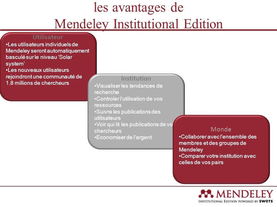 les avantages de Mendeley Institutional Edition Utilisateur Les utilisateurs individuels de Mendeley seront automatiquement basculé sur le niveau Sola