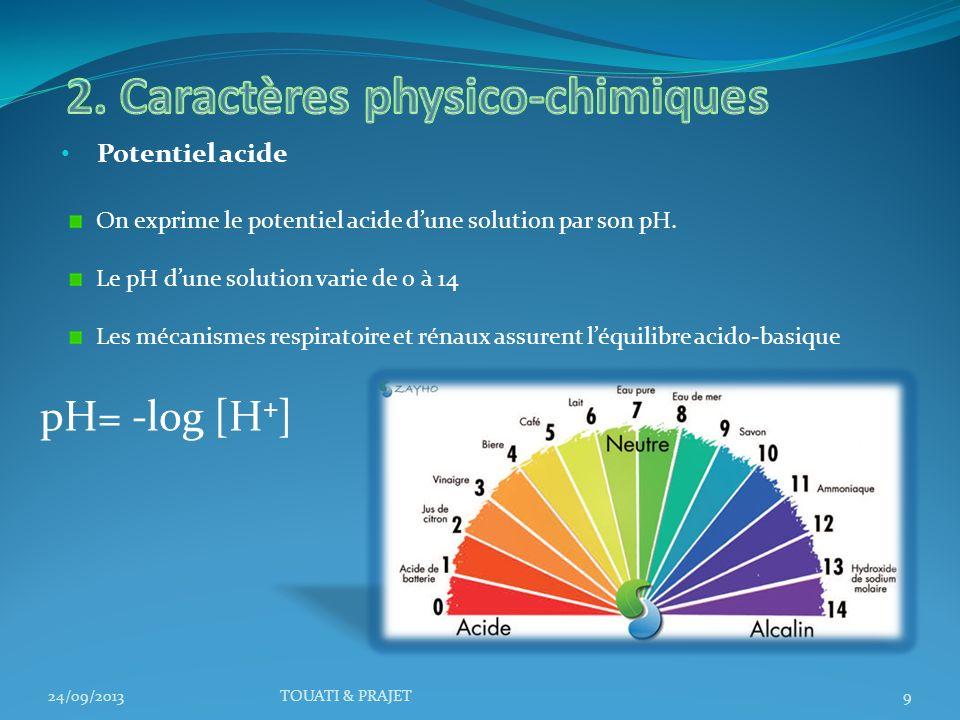 Potentiel acide 24/09/2013TOUATI & PRAJET9 On exprime le potentiel acide dune solution par son pH. Le pH dune solution varie de 0 à 14 Les mécanismes