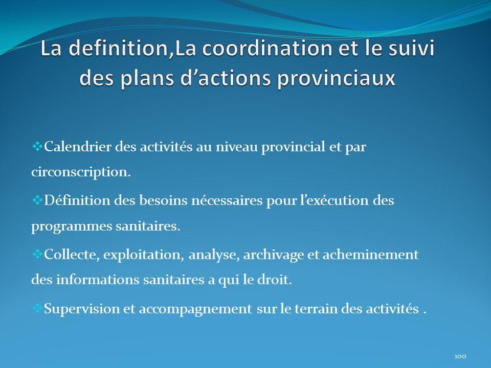 Calendrier des activités au niveau provincial et par circonscription. Définition des besoins nécessaires pour lexécution des programmes sanitaires. Co