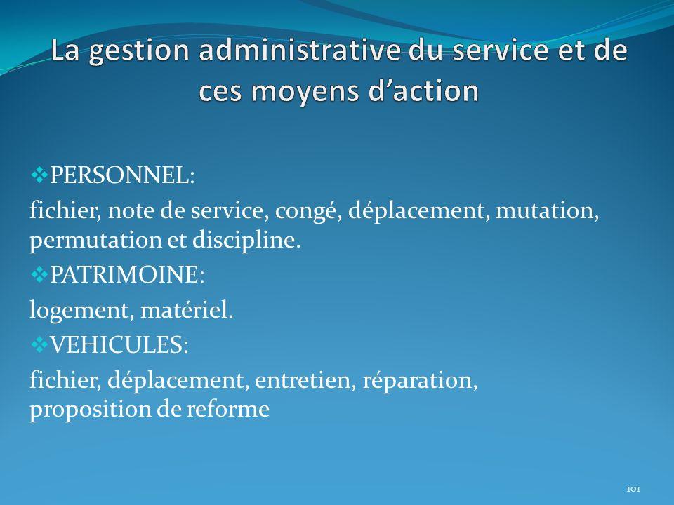 PERSONNEL: fichier, note de service, congé, déplacement, mutation, permutation et discipline. PATRIMOINE: logement, matériel. VEHICULES: fichier, dépl