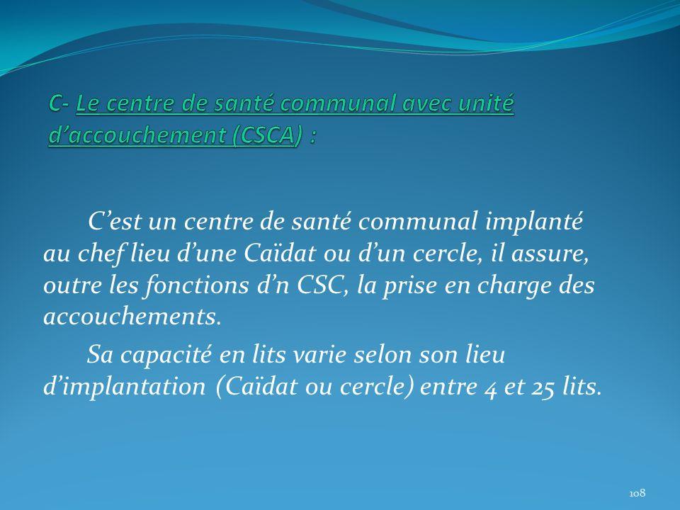 Cest un centre de santé communal implanté au chef lieu dune Caïdat ou dun cercle, il assure, outre les fonctions dn CSC, la prise en charge des accouc