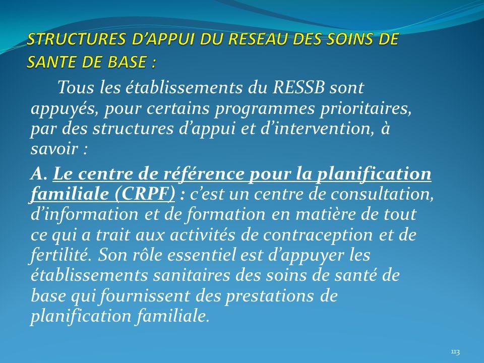 Tous les établissements du RESSB sont appuyés, pour certains programmes prioritaires, par des structures dappui et dintervention, à savoir : A. Le cen