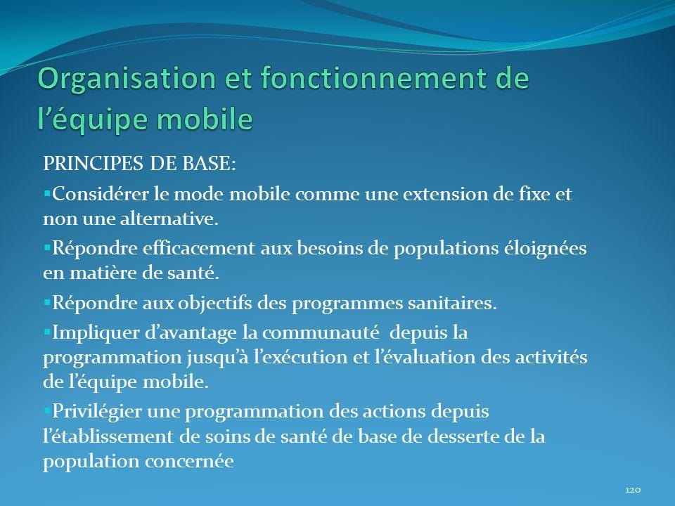PRINCIPES DE BASE: Considérer le mode mobile comme une extension de fixe et non une alternative. Répondre efficacement aux besoins de populations éloi