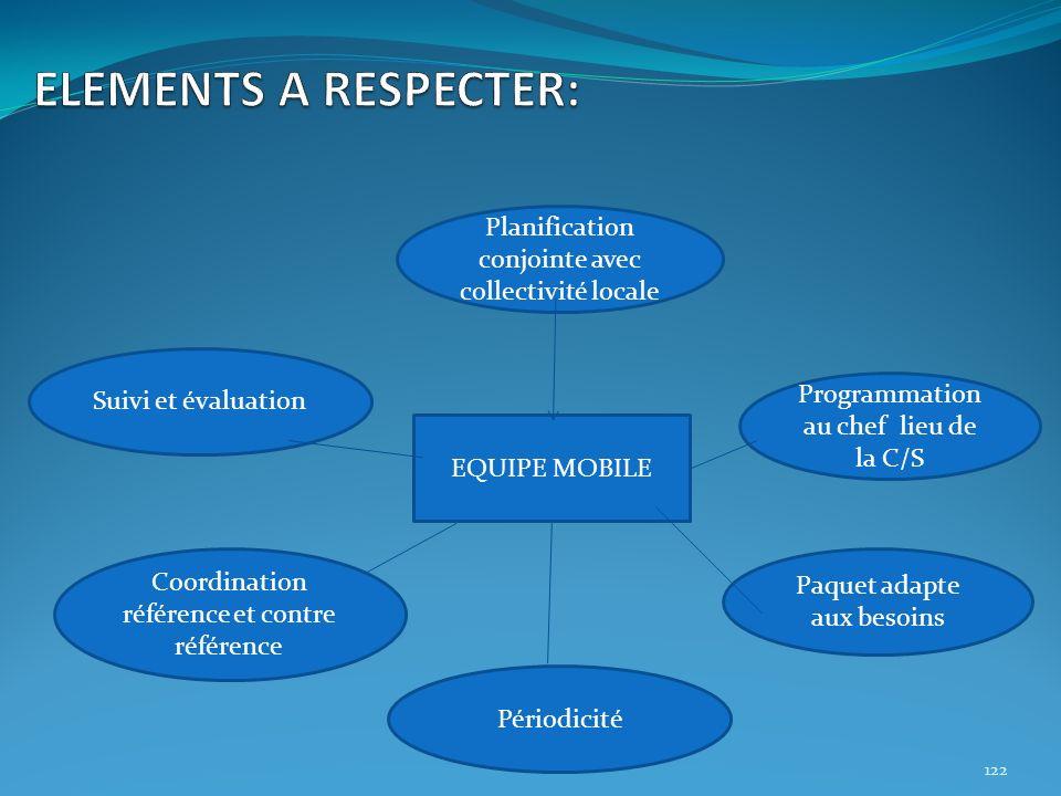 Suivi et évaluation Planification conjointe avec collectivité locale Programmation au chef lieu de la C/S Coordination référence et contre référence P