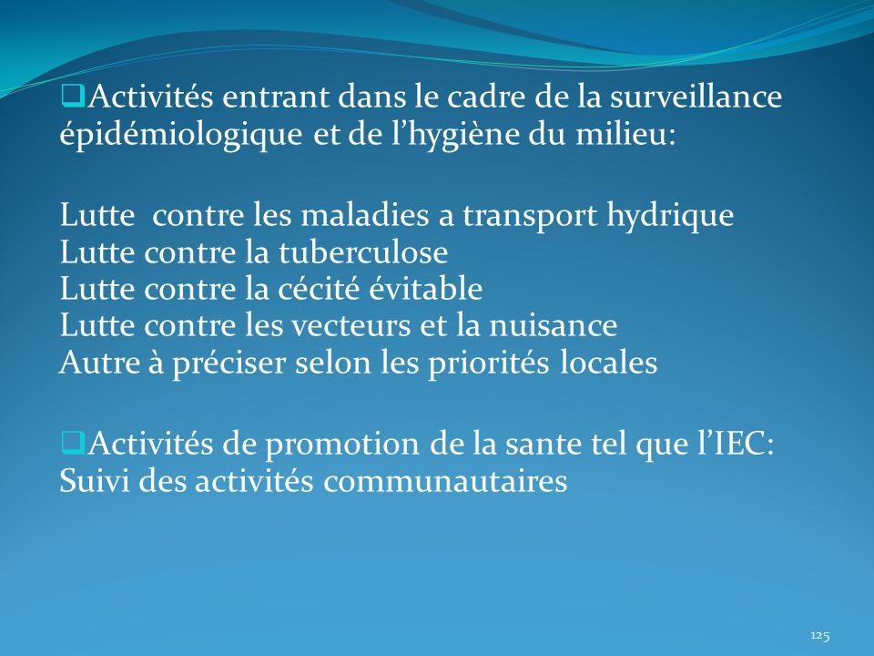 Activités entrant dans le cadre de la surveillance épidémiologique et de lhygiène du milieu: Lutte contre les maladies a transport hydrique Lutte cont