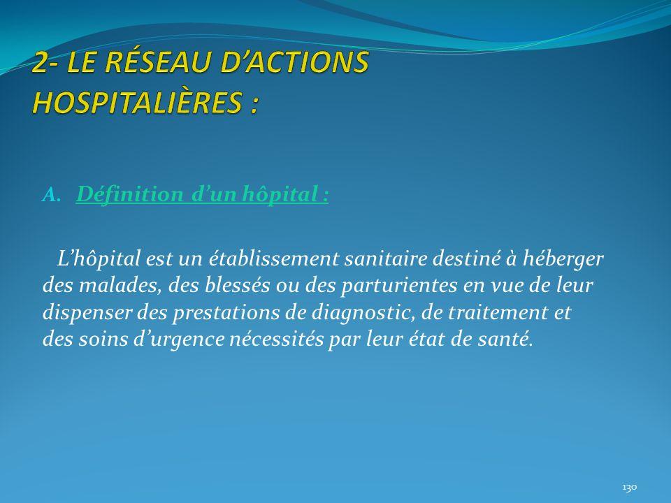 A. Définition dun hôpital : Lhôpital est un établissement sanitaire destiné à héberger des malades, des blessés ou des parturientes en vue de leur dis