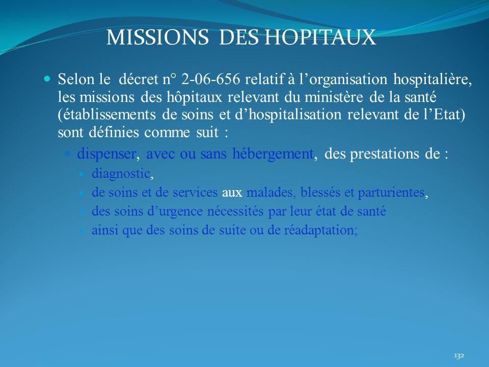 132 Selon le décret n° 2-06-656 relatif à lorganisation hospitalière, les missions des hôpitaux relevant du ministère de la santé (établissements de s