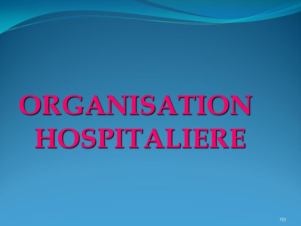 135 ORGANISATION HOSPITALIERE