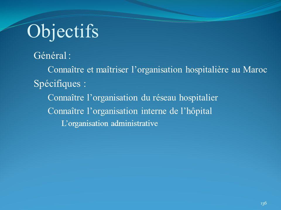 136 Objectifs Général : Connaître et maîtriser lorganisation hospitalière au Maroc Spécifiques : Connaître lorganisation du réseau hospitalier Connaît