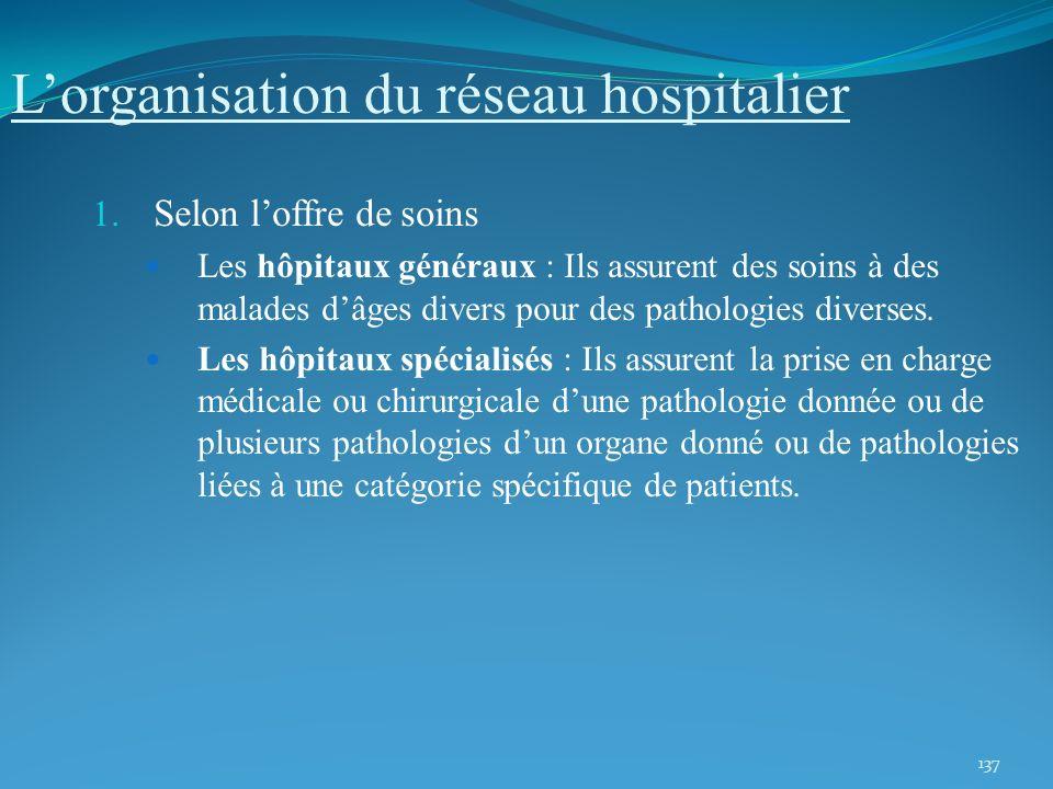 137 Lorganisation du réseau hospitalier 1. Selon loffre de soins Les hôpitaux généraux : Ils assurent des soins à des malades dâges divers pour des pa