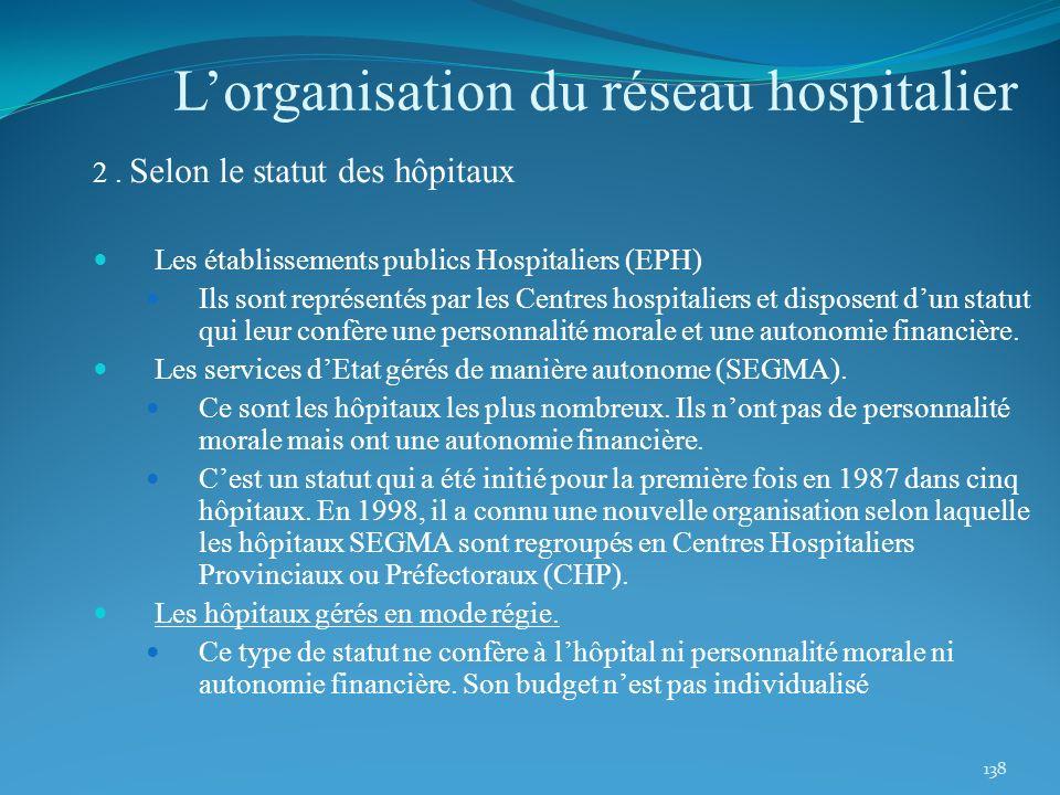 138 2. Selon le statut des hôpitaux Les établissements publics Hospitaliers (EPH) Ils sont représentés par les Centres hospitaliers et disposent dun s