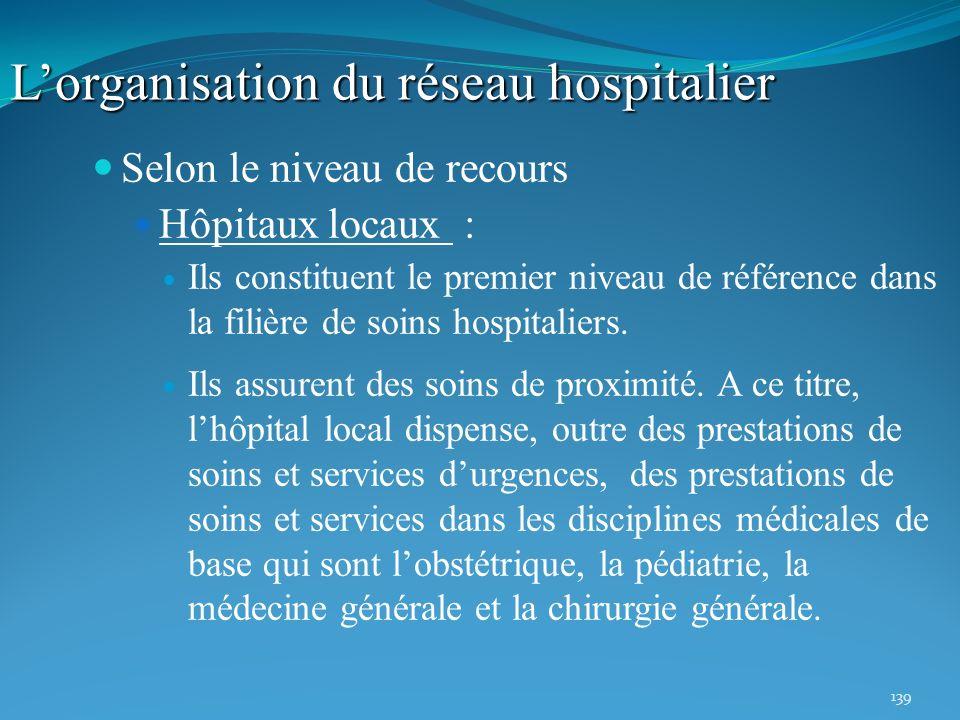 139 Selon le niveau de recours Hôpitaux locaux : Ils constituent le premier niveau de référence dans la filière de soins hospitaliers. Ils assurent de