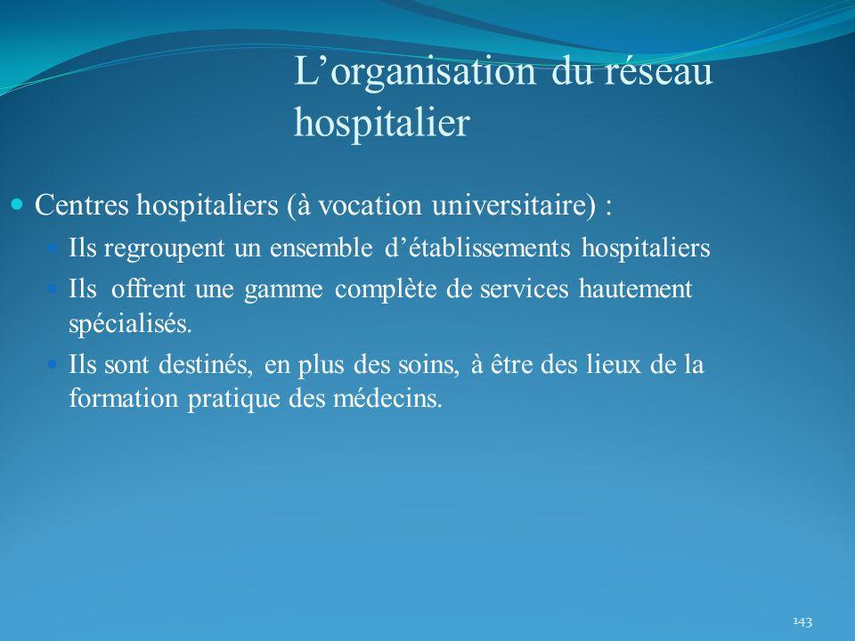 143 Lorganisation du réseau hospitalier Centres hospitaliers (à vocation universitaire) : Ils regroupent un ensemble détablissements hospitaliers Ils