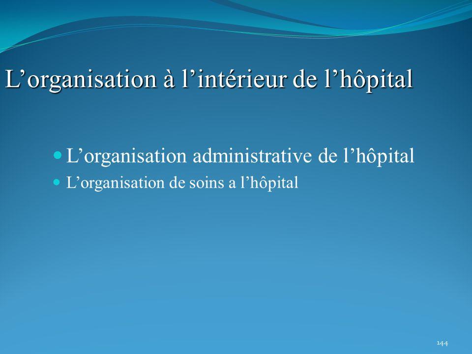144 Lorganisation à lintérieur de lhôpital Lorganisation administrative de lhôpital Lorganisation de soins a lhôpital