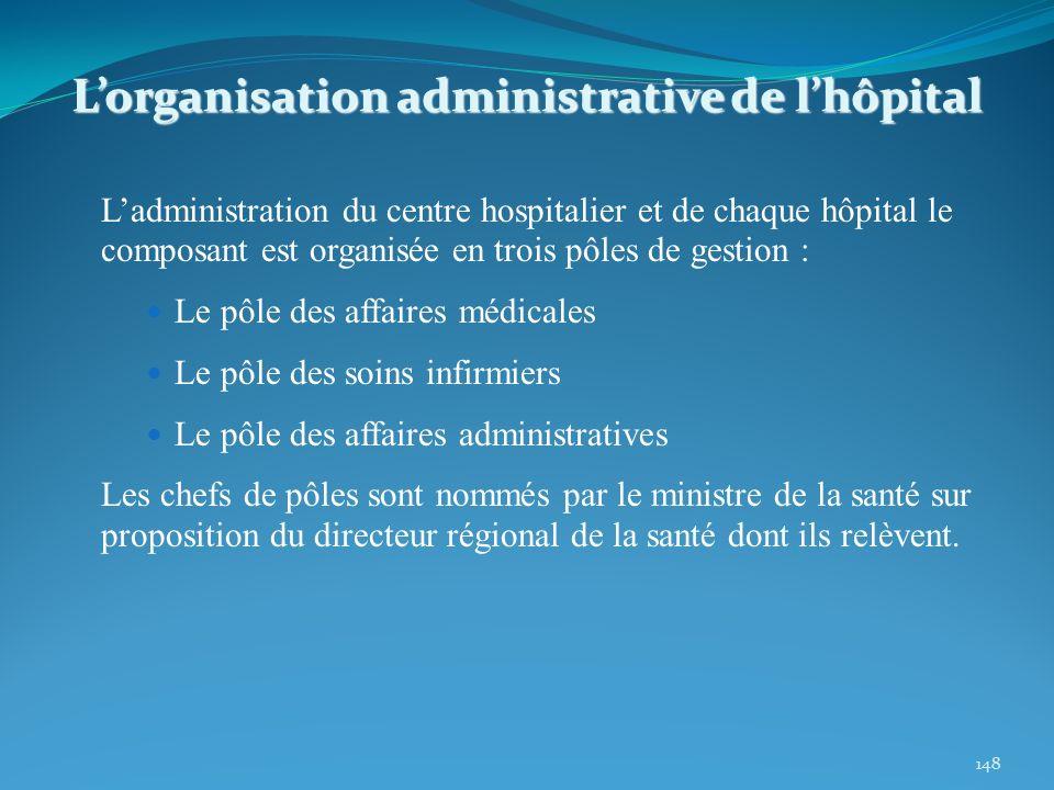 148 Ladministration du centre hospitalier et de chaque hôpital le composant est organisée en trois pôles de gestion : Le pôle des affaires médicales L