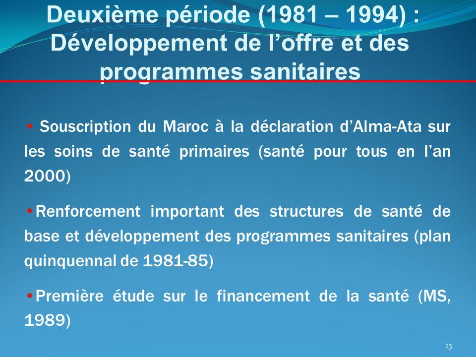 Deuxième période (1981 – 1994) : Développement de loffre et des programmes sanitaires Souscription du Maroc à la déclaration dAlma-Ata sur les soins d