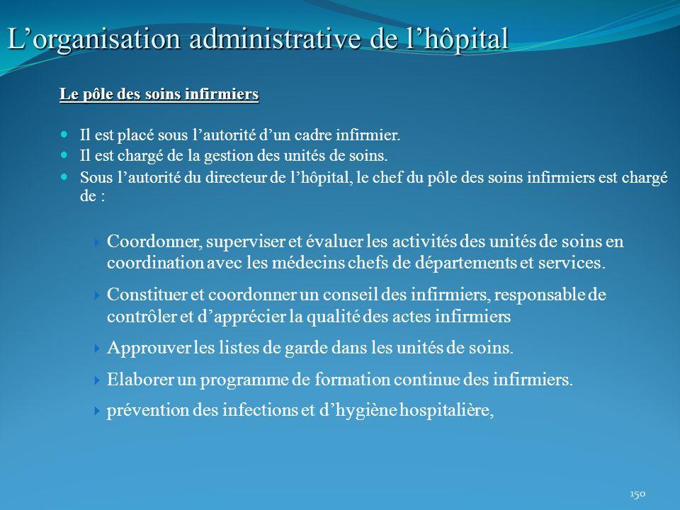 150 Lorganisation administrative de lhôpital Le pôle des soins infirmiers Il est placé sous lautorité dun cadre infirmier. Il est chargé de la gestion
