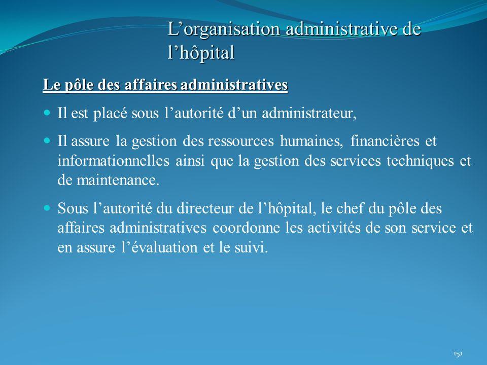 151 Lorganisation administrative de lhôpital Le pôle des affaires administratives Il est placé sous lautorité dun administrateur, Il assure la gestion