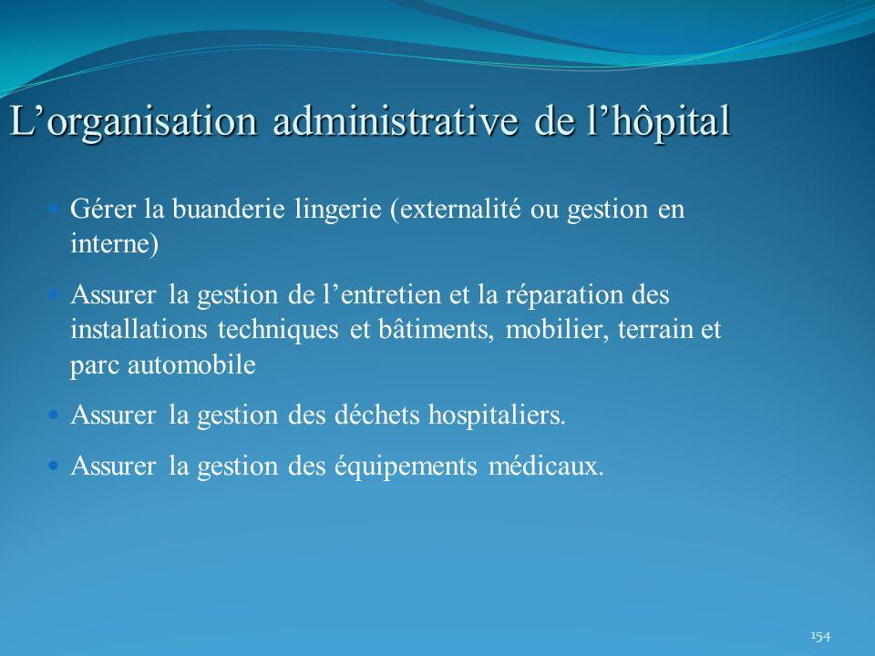 154 Lorganisation administrative de lhôpital Gérer la buanderie lingerie (externalité ou gestion en interne) Assurer la gestion de lentretien et la ré