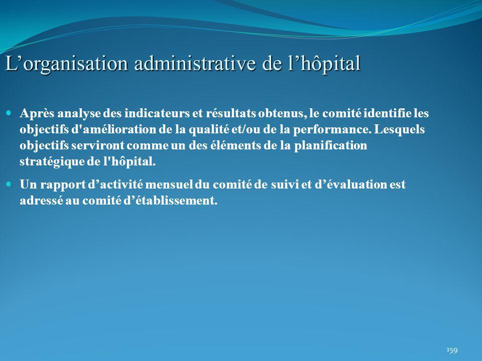 159 Lorganisation administrative de lhôpital Après analyse des indicateurs et résultats obtenus, le comité identifie les objectifs d'amélioration de l