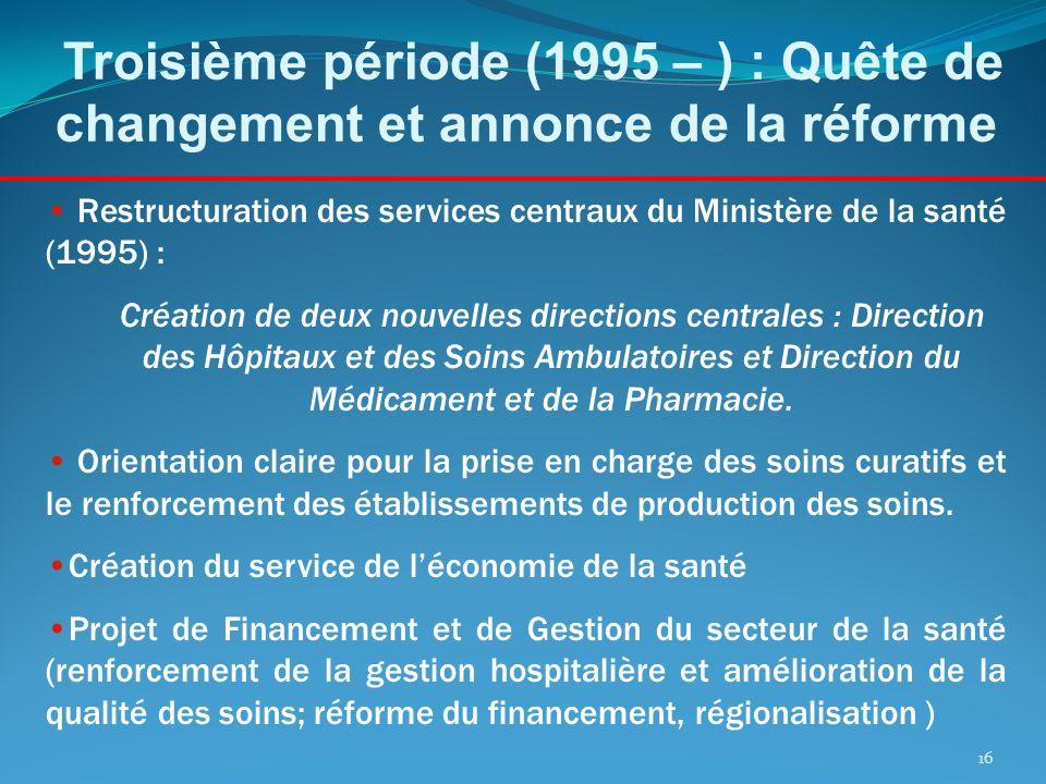 Restructuration des services centraux du Ministère de la santé (1995) : Création de deux nouvelles directions centrales : Direction des Hôpitaux et de