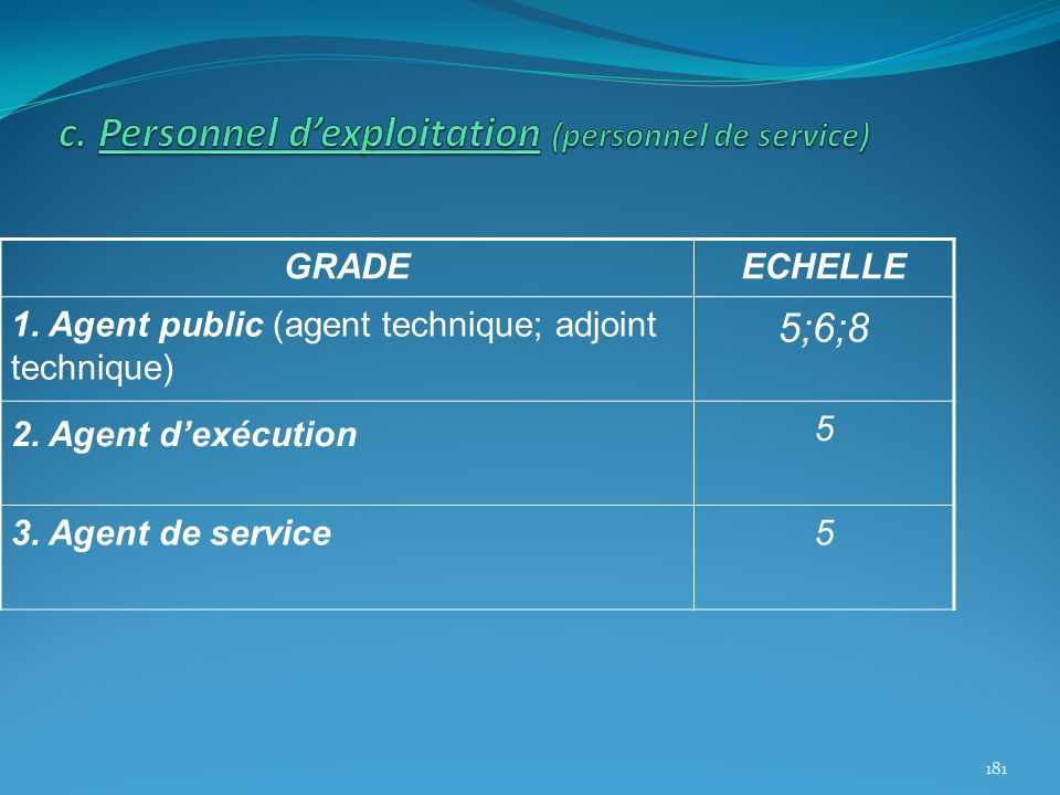 GRADEECHELLE 1. Agent public (agent technique; adjoint technique) 5;6;8 2. Agent dexécution 5 3. Agent de service5 181