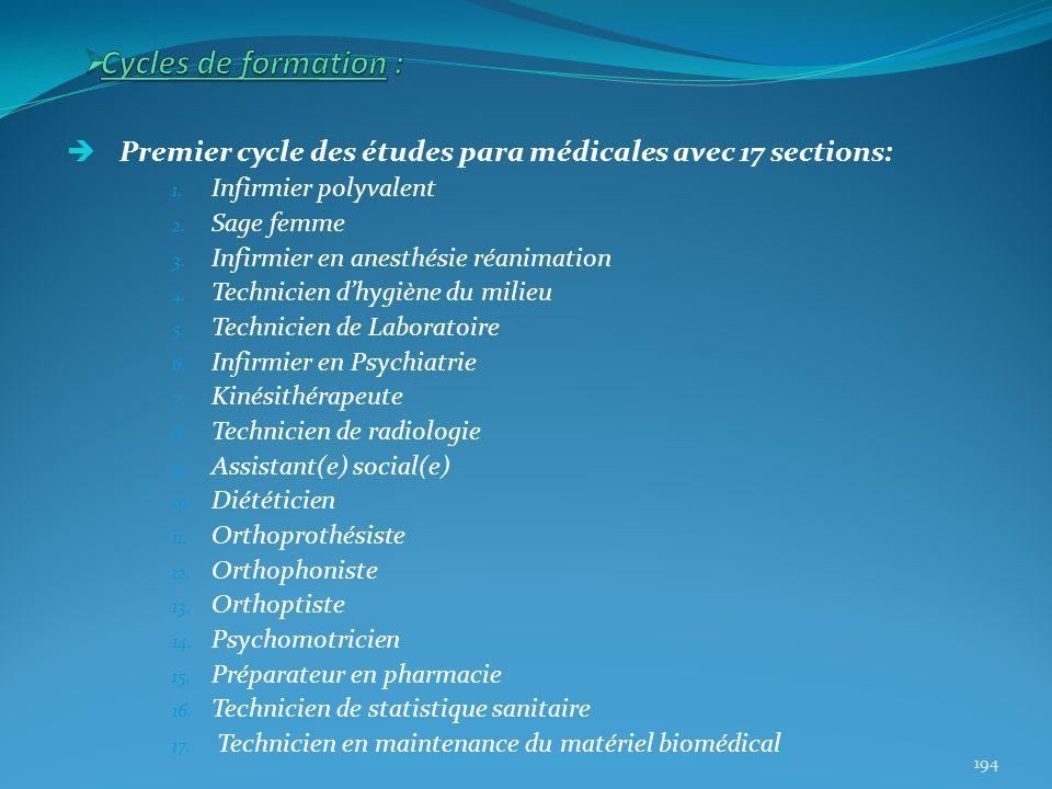 Premier cycle des études para médicales avec 17 sections: 1. Infirmier polyvalent 2. Sage femme 3. Infirmier en anesthésie réanimation 4. Technicien d