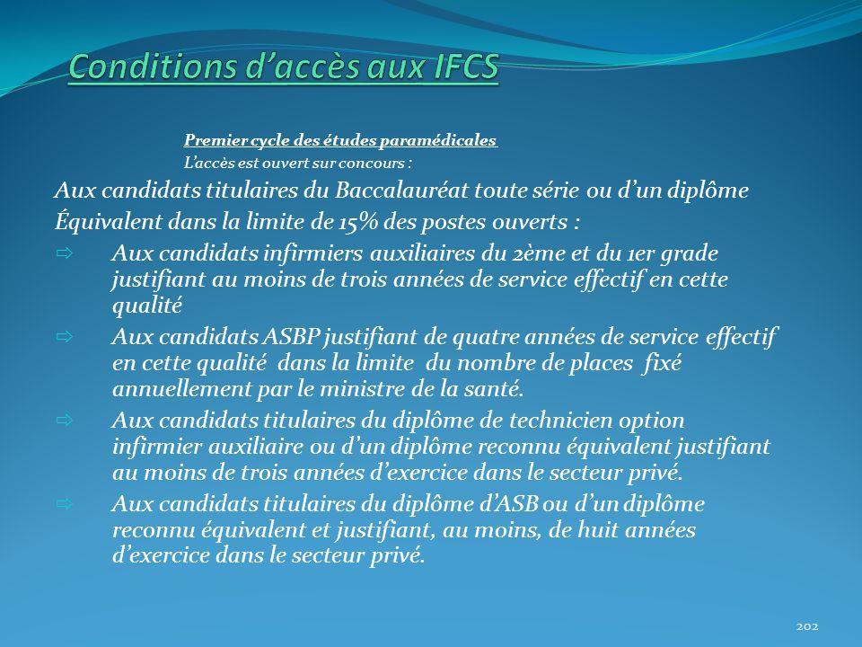 Premier cycle des études paramédicales Laccès est ouvert sur concours : Aux candidats titulaires du Baccalauréat toute série ou dun diplôme Équivalent