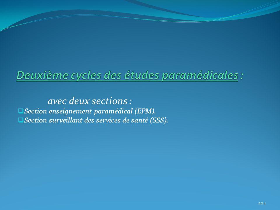avec deux sections : Section enseignement paramédical (EPM). Section surveillant des services de santé (SSS). 204