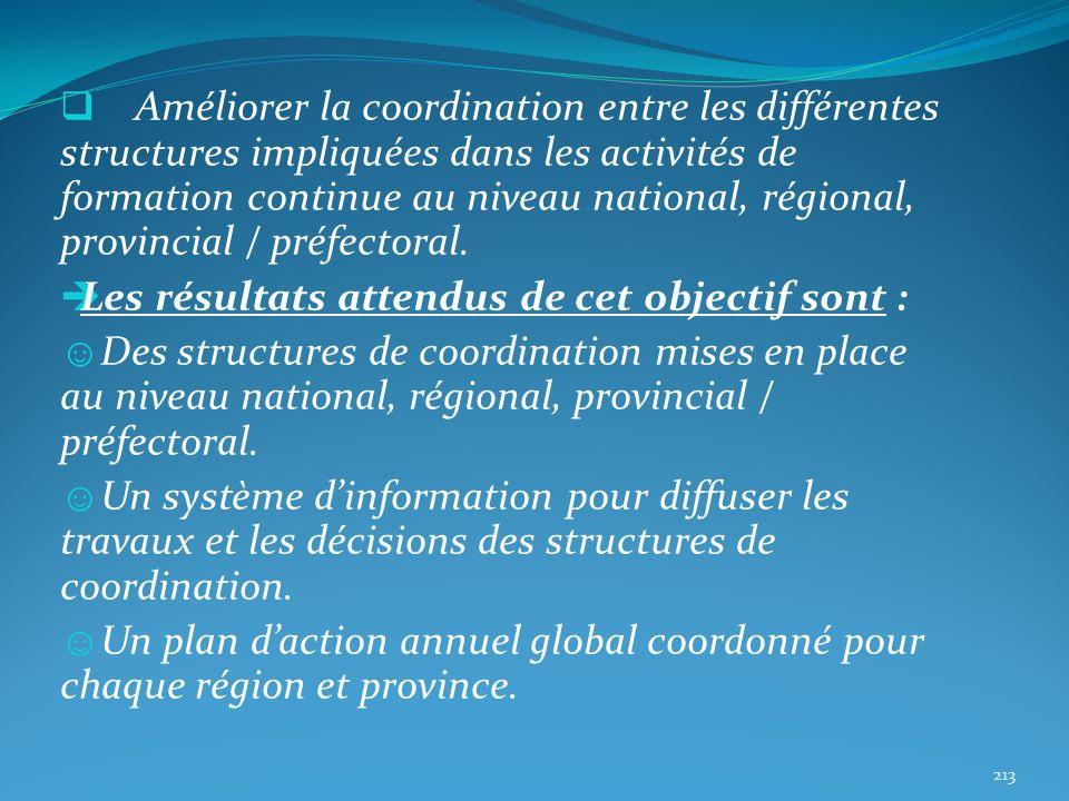 Améliorer la coordination entre les différentes structures impliquées dans les activités de formation continue au niveau national, régional, provincia