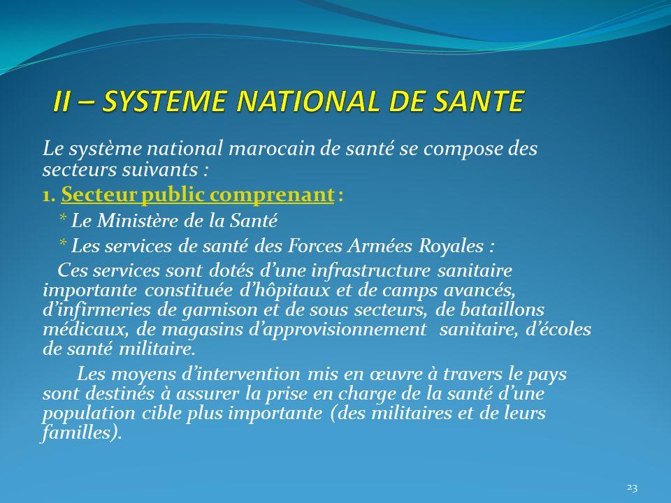 Le système national marocain de santé se compose des secteurs suivants : 1. Secteur public comprenant : * Le Ministère de la Santé * Les services de s