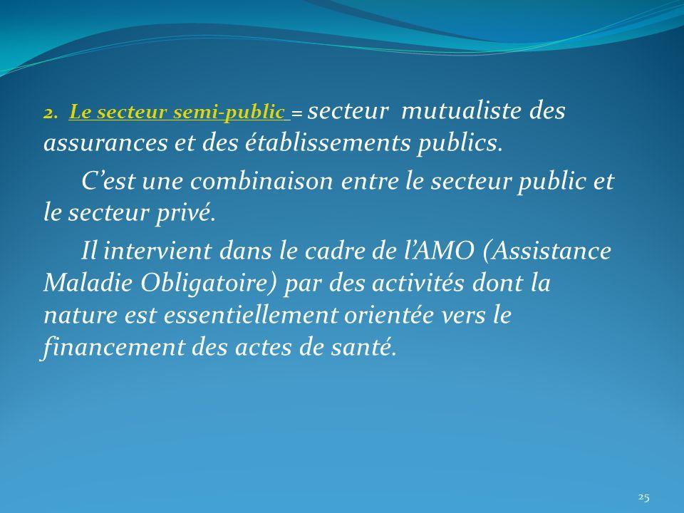 2. Le secteur semi-public = secteur mutualiste des assurances et des établissements publics. Cest une combinaison entre le secteur public et le secteu