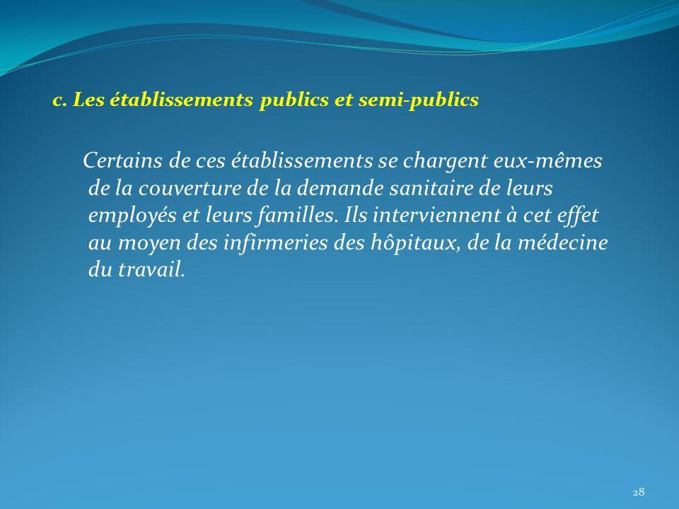 c. Les établissements publics et semi-publics Certains de ces établissements se chargent eux-mêmes de la couverture de la demande sanitaire de leurs e