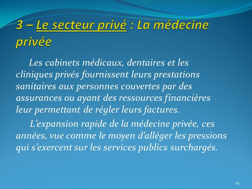 Les cabinets médicaux, dentaires et les cliniques privés fournissent leurs prestations sanitaires aux personnes couvertes par des assurances ou ayant