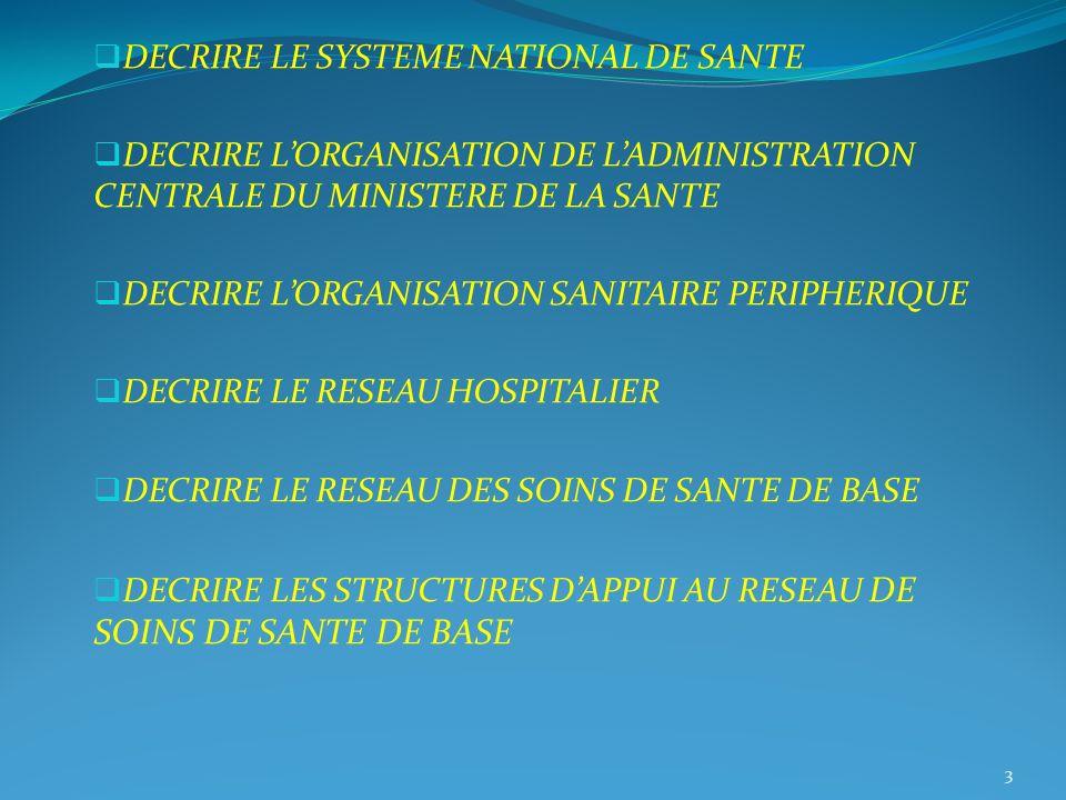 DECRIRE LE SYSTEME NATIONAL DE SANTE DECRIRE LORGANISATION DE LADMINISTRATION CENTRALE DU MINISTERE DE LA SANTE DECRIRE LORGANISATION SANITAIRE PERIPH