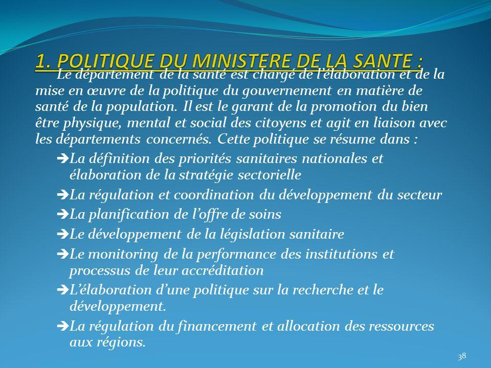 Le département de la santé est chargé de lélaboration et de la mise en œuvre de la politique du gouvernement en matière de santé de la population. Il