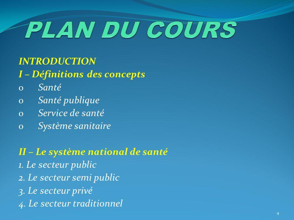 INTRODUCTION I – Définitions des concepts o Santé o Santé publique o Service de santé o Système sanitaire II – Le système national de santé 1. Le sect