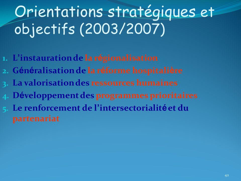 Orientations stratégiques et objectifs (2003/2007) 1. L instauration de la r é gionalisation 2. G é n é ralisation de la r é forme hospitali è re 3. L