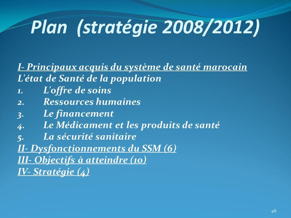 Plan (stratégie 2008/2012) I- Principaux acquis du système de santé marocain L'état de Santé de la population 1. L'offre de soins 2. Ressources humain