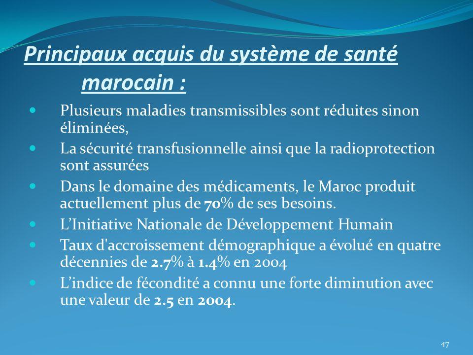 Principaux acquis du système de santé marocain : Plusieurs maladies transmissibles sont réduites sinon éliminées, La sécurité transfusionnelle ainsi q
