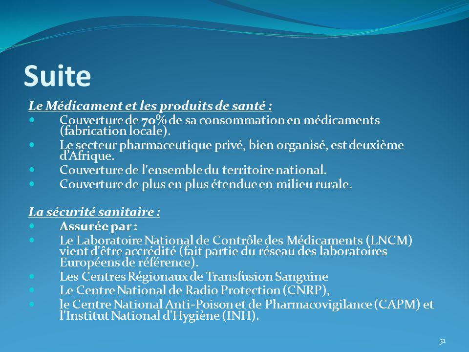 Suite Le Médicament et les produits de santé : Couverture de 70% de sa consommation en médicaments (fabrication locale). Le secteur pharmaceutique pri