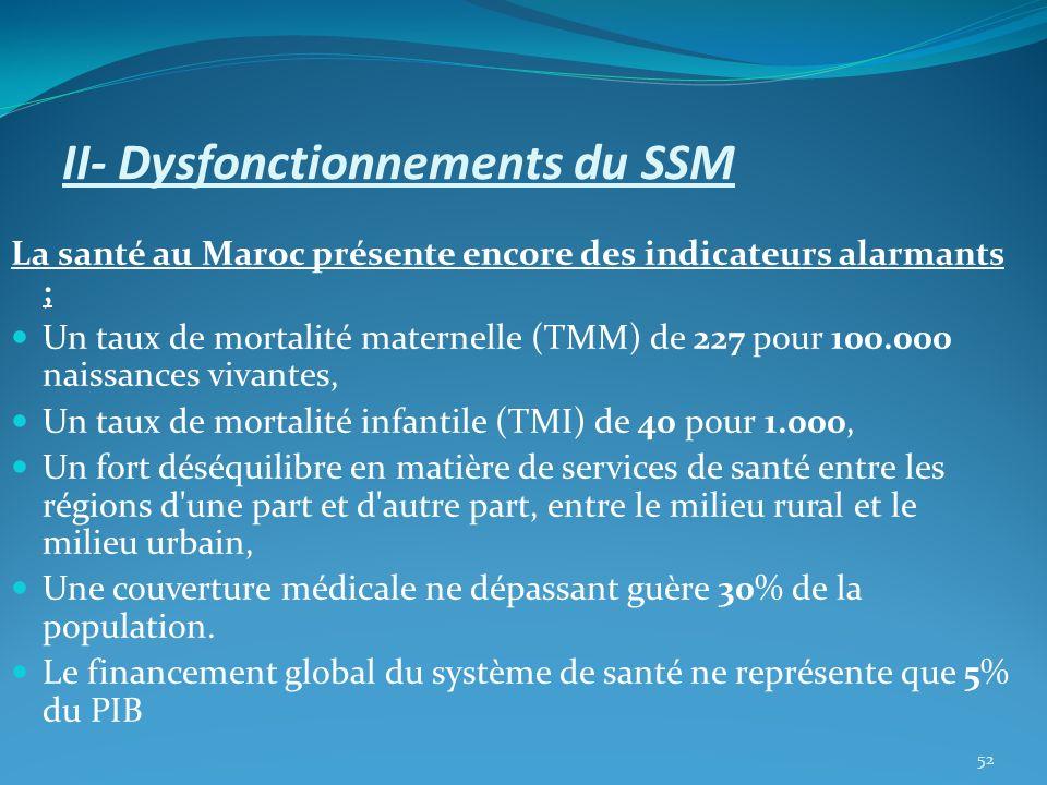 II- Dysfonctionnements du SSM La santé au Maroc présente encore des indicateurs alarmants ; Un taux de mortalité maternelle (TMM) de 227 pour 100.000