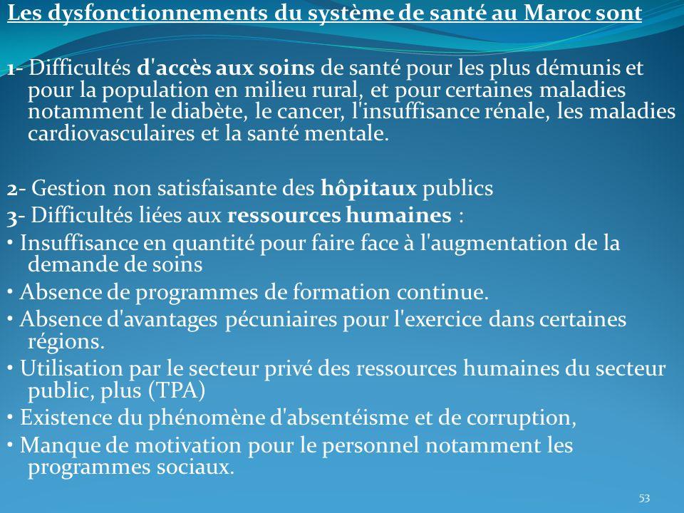 Les dysfonctionnements du système de santé au Maroc sont 1- Difficultés d'accès aux soins de santé pour les plus démunis et pour la population en mili