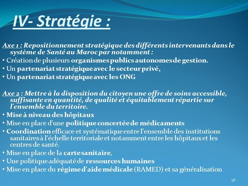 IV- Stratégie : Axe 1 : Repositionnement stratégique des différents intervenants dans le système de Santé au Maroc par notamment : Création de plusieu